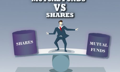 Difference between mutual funds and shares